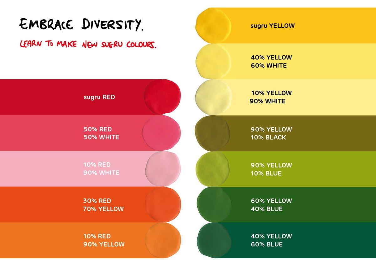Sugru kleuren 1